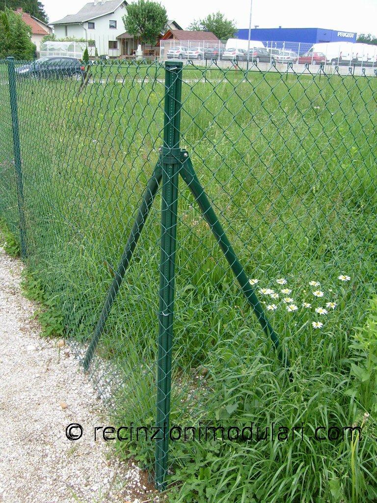 Recinzione del reticolato recinzioni modulari - Recinzioni mobili per giardino ...
